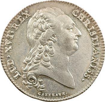 Languedoc (les États de), Louis XVI, 1787