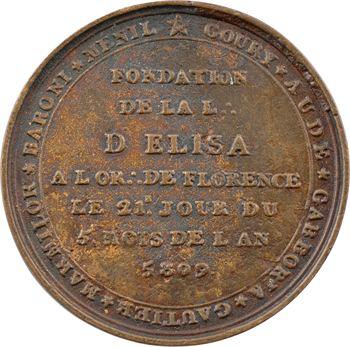 Italie, Elisa Bonaparte, fondation de la loge Elisa à Florence, 1809