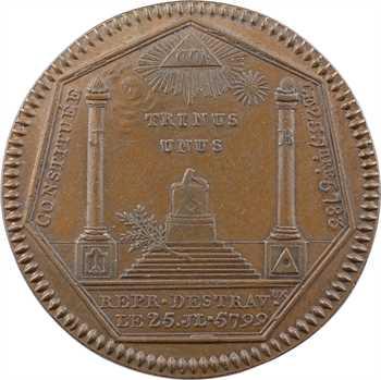 Orient de Paris, loge de la Trinité, 5802 (1802) Paris