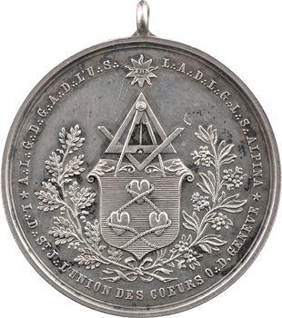 Suisse, Orient de Genève, Loge L'union des cœurs, 1870