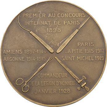 Médecine, docteur Victor Pauchet, chirurgien, par De Hérain, 1928