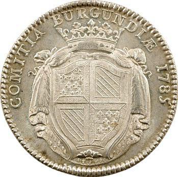 Bourgogne (États de), 1785