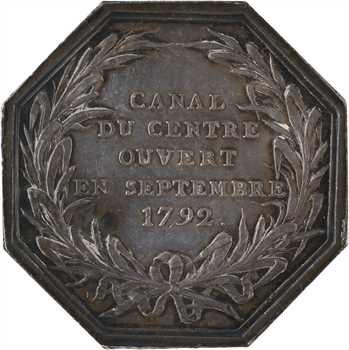 Directoire, Chalon, ouverture du canal du Centre, An 7 (1792) Paris