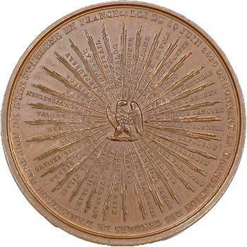 Retour des cendres, loi du 10 juin 1840 sur la translation des restes mortels