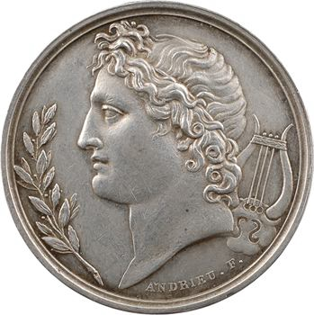 Directoire, Société philotechnique de Paris, 1795