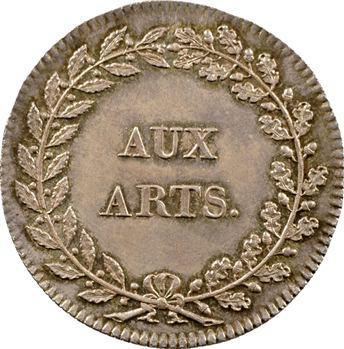 Constitution, Lycée des Arts, 1792 Paris