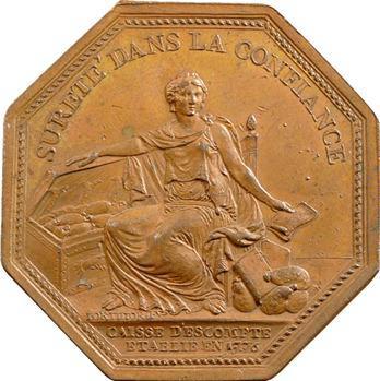 Louis XVI, Caisse d'escompte, 1776 (avant 1781)