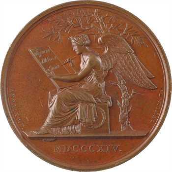 Premier Empire, séjour d'Alexandre Ier à Paris, par Andrieu, 1814