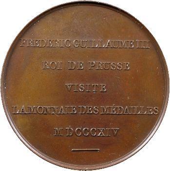 Louis XVIII, Prusse, Frédéric-Guillaume visite la Monnaie de Paris, 1814 Paris