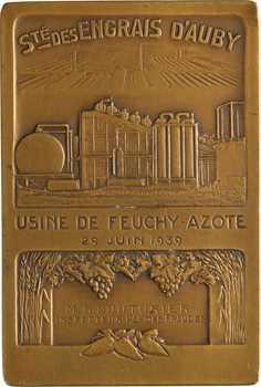Malfait (D.) : Société des engrais d'Auby, 1939