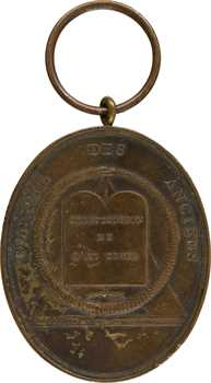 Directoire, Conseil des Anciens, An VII (1798) Paris