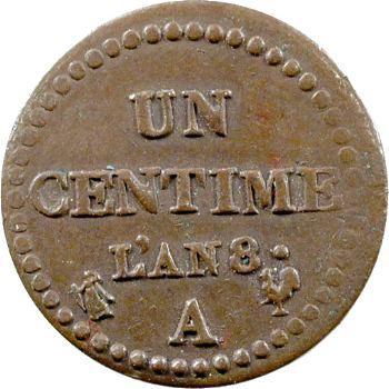 Le Directoire, un centime Dupré, An 8 Paris