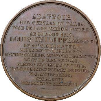Louis-Philippe Ier, création de l'abattoir des chevaux de Paris, 1839 Paris
