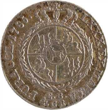 Pologne (royaume de), Stanislas II Auguste, 4 gros (1 zloty), 1785 Varsovie