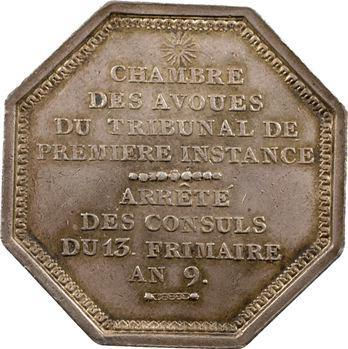 Paris (ville de), corporations, les avoués, 1802