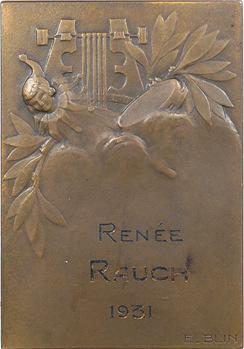 Blin (É.) : Danse rythmique, 1926 (1931) Paris