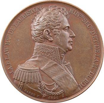 Law de Lauriston (Jacques Alexandre), 1821 Paris