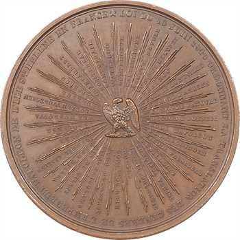 Louis-Philippe Ier, le retour des cendres, loi du 10 juin 1840 sur la translation des restes mortels, c. 1840 Paris