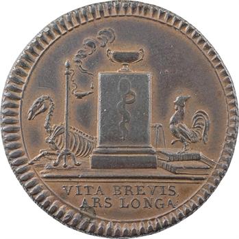 Premier Empire, Société médico-pratique, 1808 Paris